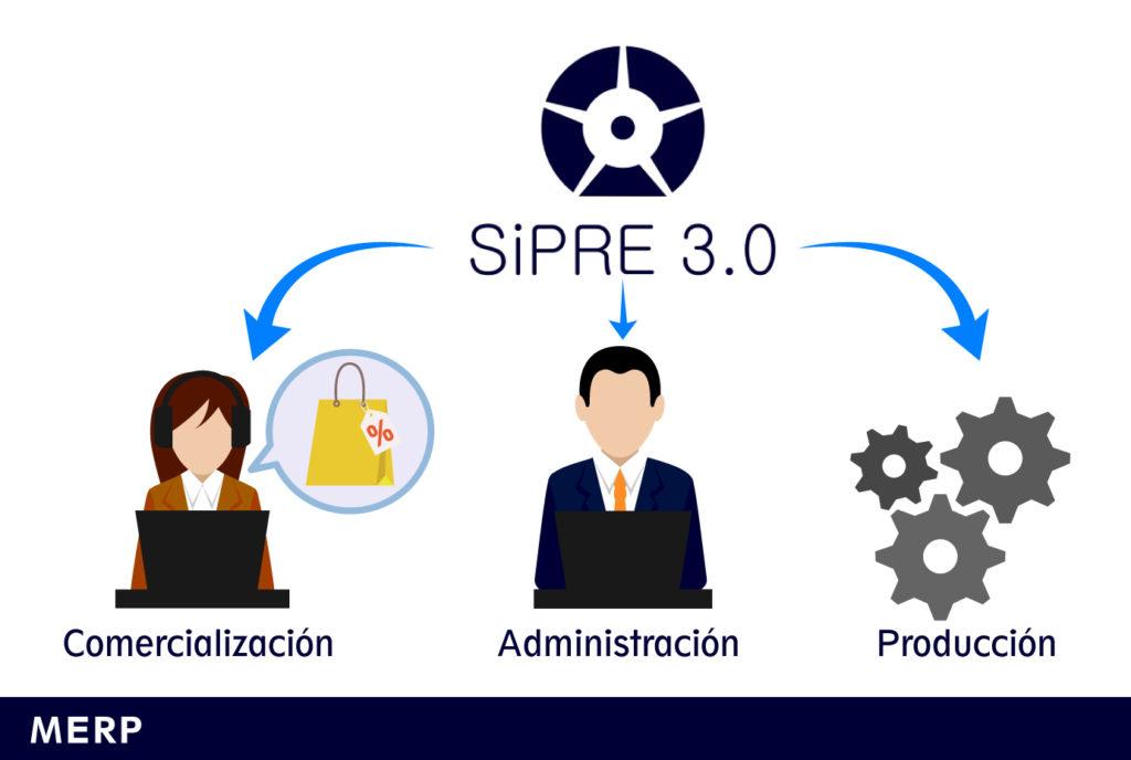 Altamente extensible, permite integrar nuevos tipos de documentos, de una forma simple, así como definir cuales requieren de autorización y por parte de quién.